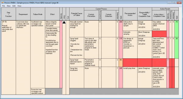 Pantalla de entrada de datos de AMEF